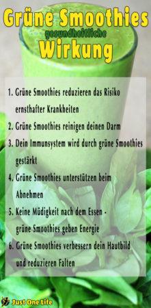 Wirkung von grünen Smoothies