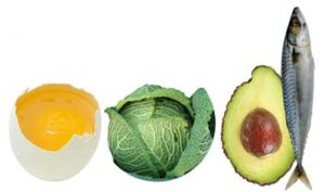 Vitamin D in Lebensmitteln: Eigelb, fettreicher Seefisch